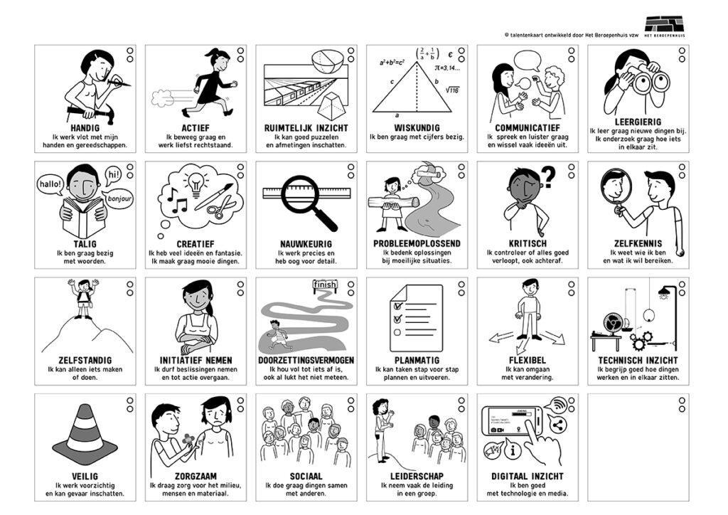 Talentenkaart Het Beroepenhuis talentverkenning werken rond talenten in de klas